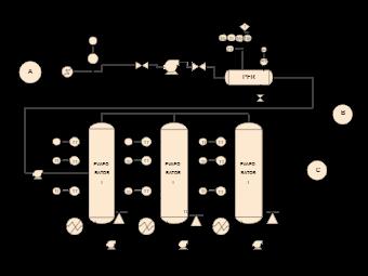 Evaporate Process PID
