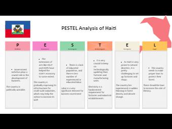 PESTEL Analysis of Haiti