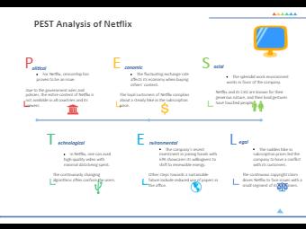 Netflix PESTEL Analysis