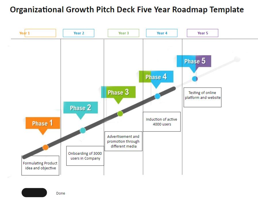 Organizational Growth Calendar