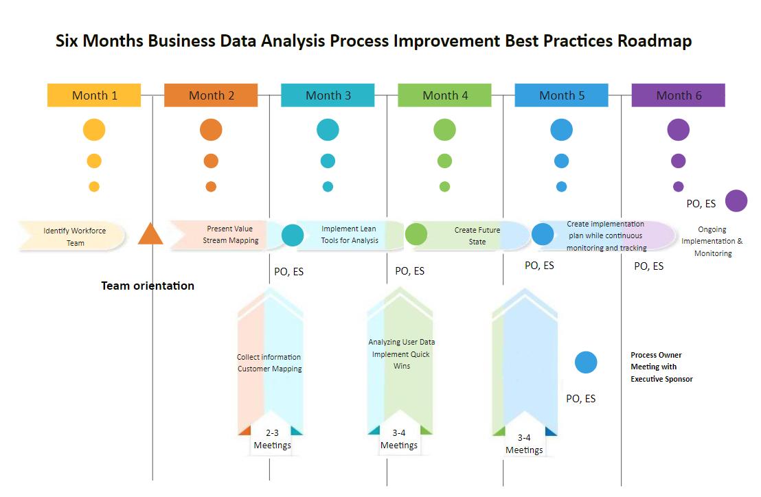 Business Data Analysis Calendar