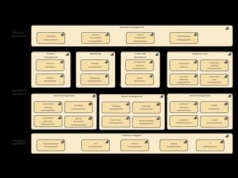 Operation Capability Map