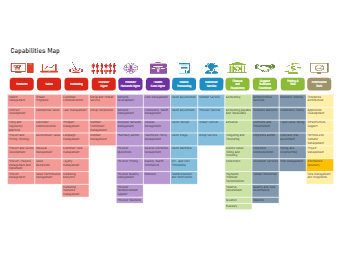 Capability Resource Map