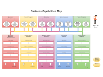Business Capability Map Example