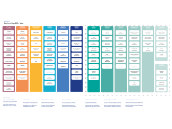 Finance Business Capability Map