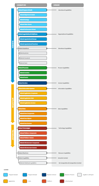 Global University Capability Map