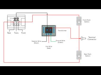 The Doorbell Circuit