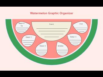 Personal Narratives Graphic Organizer