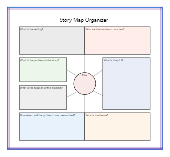 Story Map Graphic Organizer Template