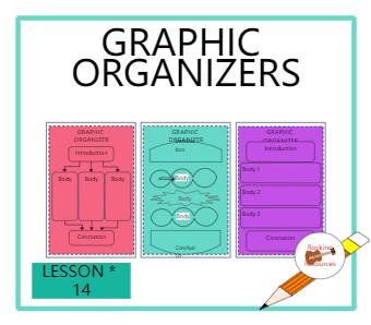 Free Narrative Writing Graphic Organizer