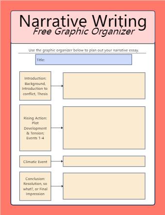 Graphic Organizer Narrative Writing