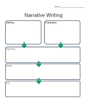 Personal Narrative Graphic Organizer Example