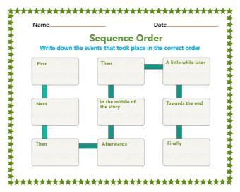 Sequence Order Graphic Organizer