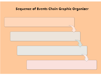 Sequence of Events Chain Graphic Organizer