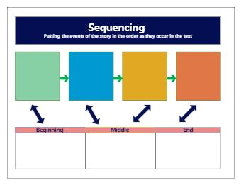 Squencial Order Graphic Organizer