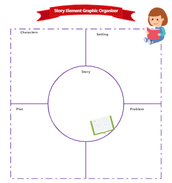 Story Elements Graphic Organizer Worksheets