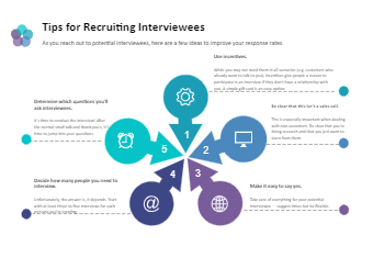 Tips for Recruiting Interviewees