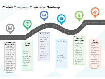 Content Community Construction Roadmap