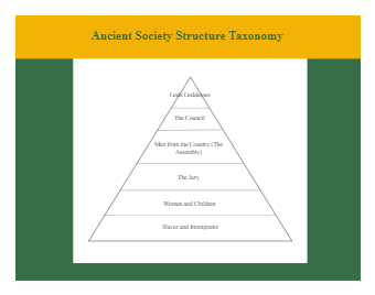 Ancient Society Structure Taxonomy