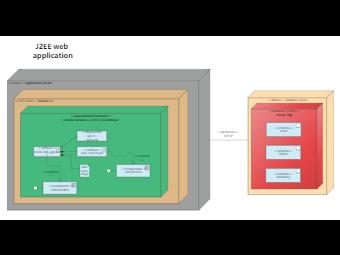 J2EE web application