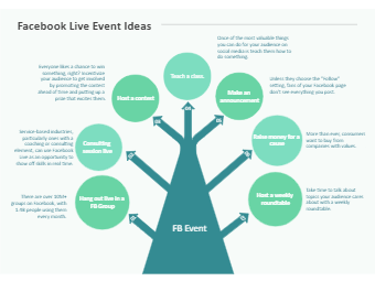 Facebook Live Event Ideas