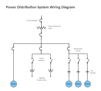 Power Distribution System Wiring Diagram