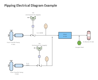 Pipping Electrical Diagram Example