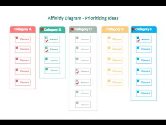Affinity Diagram Matrix