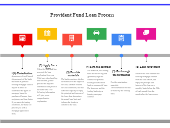 Provident Fund Loan Process