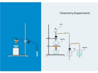 Chemistry Experiment Diagram