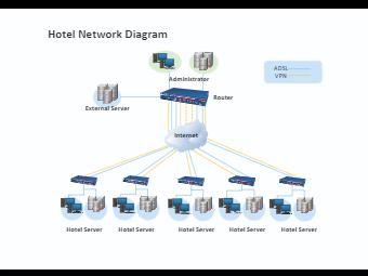 IT Network Diagram