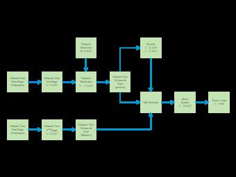 Power AMP Block Diagram