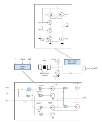 TTL Input and Output Buffer Block Diagram