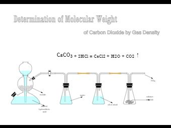 Determination of Molecular Weight
