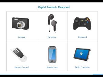 Digital Products Flashcard