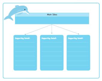 Main Idea and Details Diagram