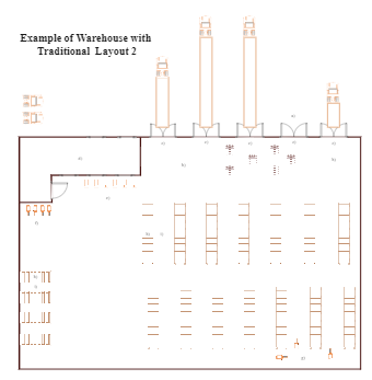 Traditional Rectangular Warehouse Layout