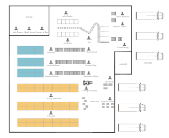 Supply Chain Warehouse Layout
