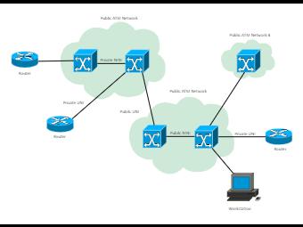 Public ATM Network Diagram