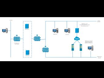 VPN Network Diagram