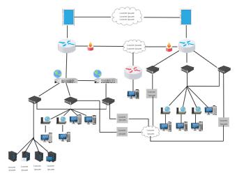Blank Network Diagram Template