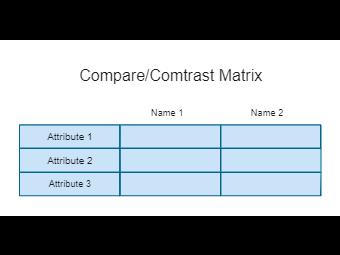 Compare & Comtrast Matrix
