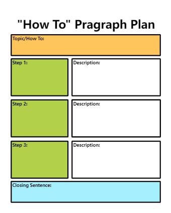 How To Prargraph Plan