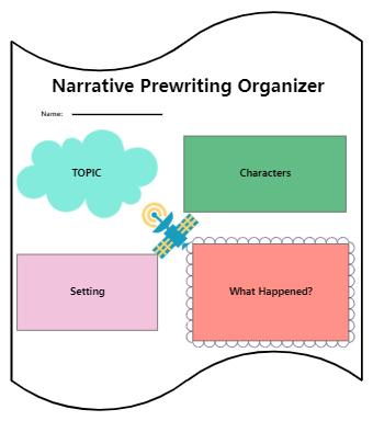 Narrative Prewriting Organizer