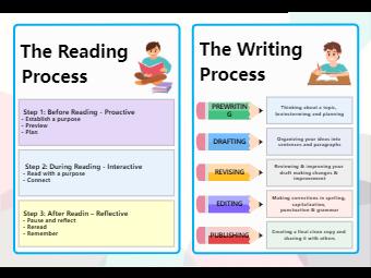Basic English I : Day 1 Assessment