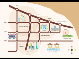 City Location Map