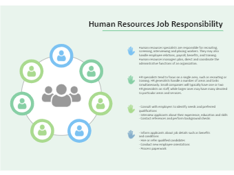 Human Resources Job Responsibility