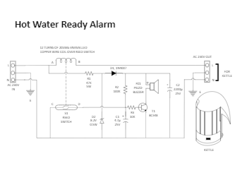Hot Water Ready Alarm