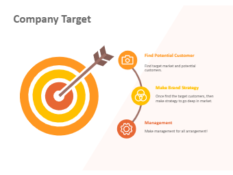 Company Target Diagram