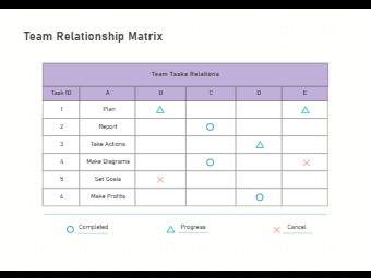 Team Relationship Matrix
